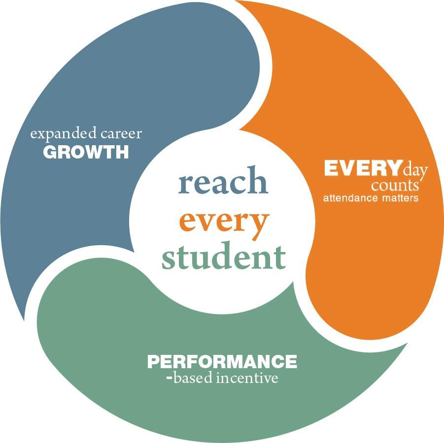 reach every student